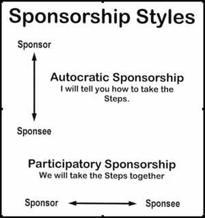 aa sponsorship styles big book sponsorship. Black Bedroom Furniture Sets. Home Design Ideas